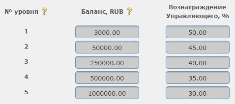maximus_oferta