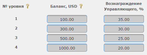 oferta money
