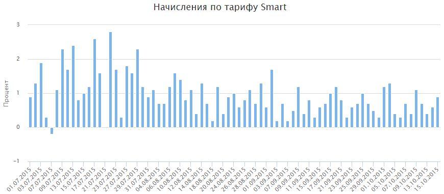 uf_smart